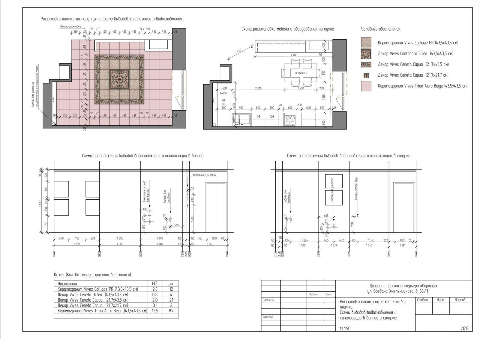 Схема раскладки плитки и выводов водоснабжения